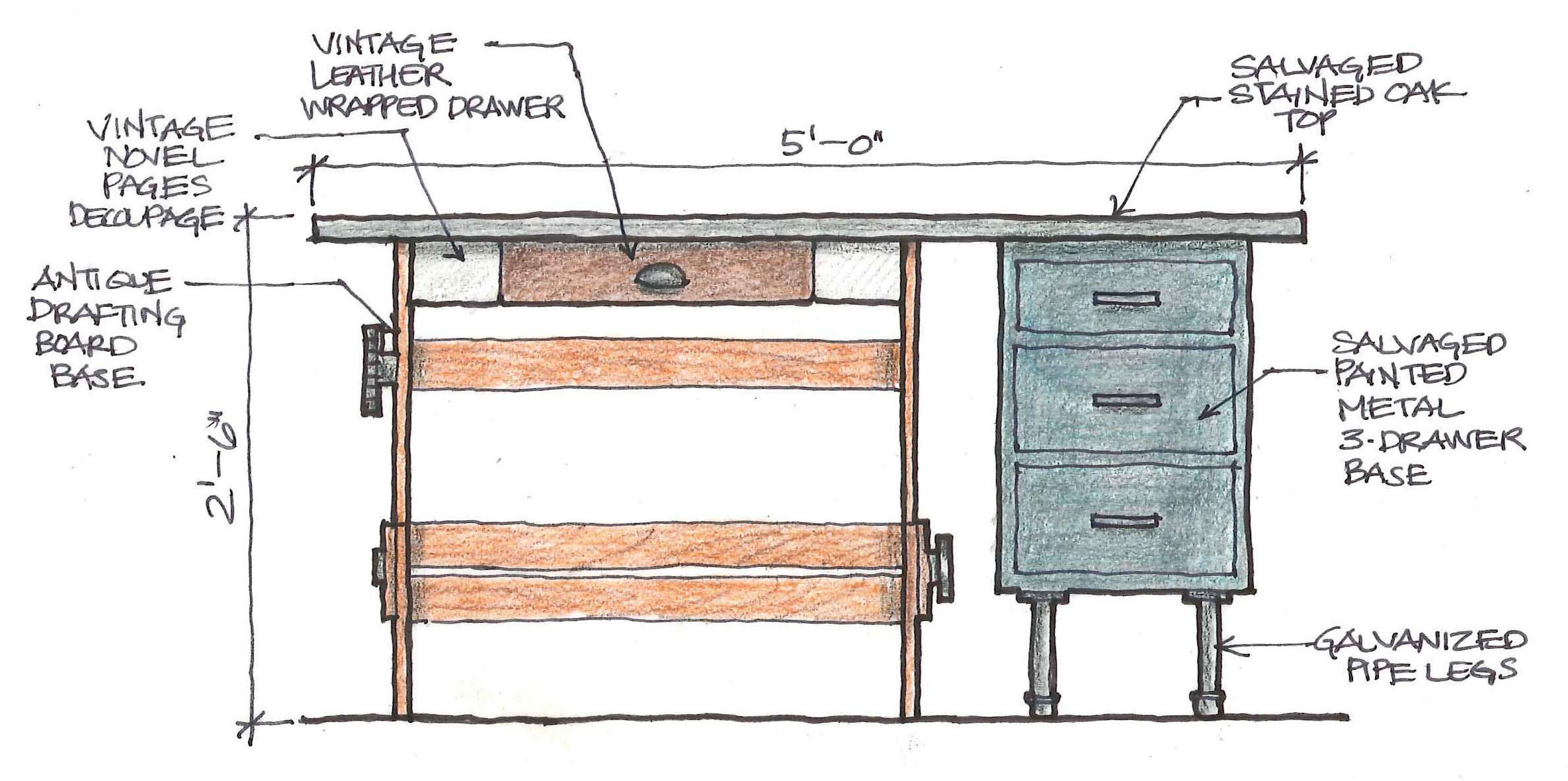 Furniture Design Process furniture | hundred acre design