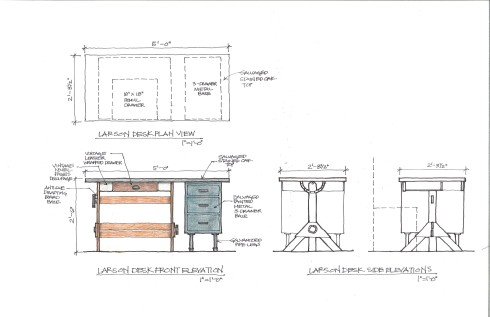 Hundred Acre DesignProcess